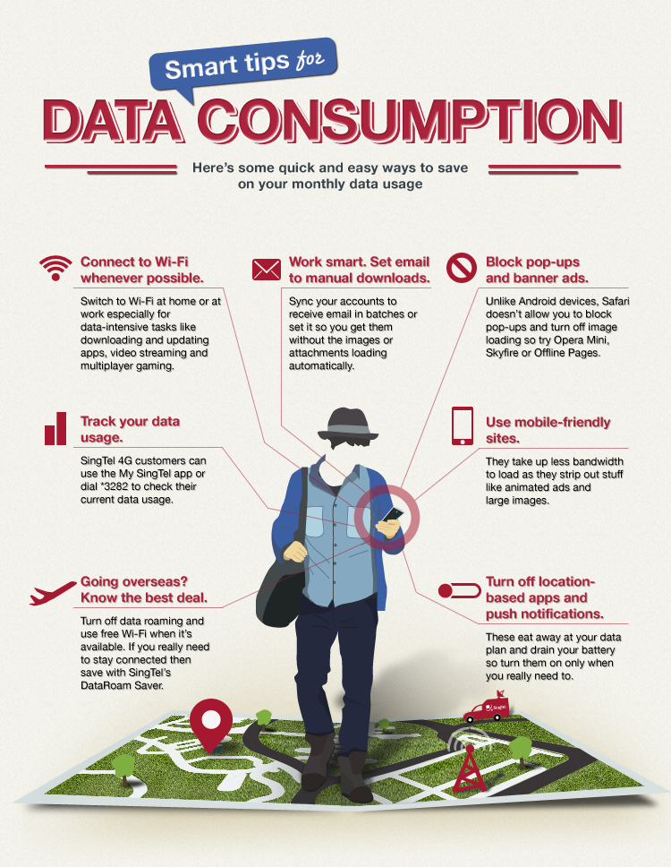 Data Consumption Infographic