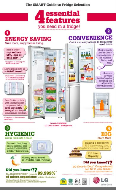 1-LGE_HA_Inforgraphic_LG's Large Capacity DID Refrigerator GR-J257WSBN