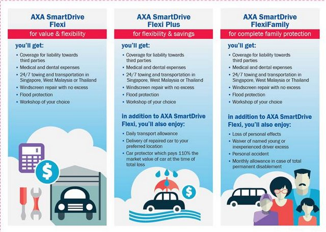 AXA Singapore Redefines Car Insurance with customisable